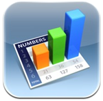 Numbers logo
